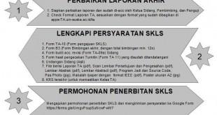 Prosedur SKLS
